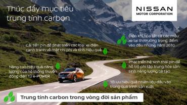 Nissan đặt mục tiêu giảm khí thải nhà kính vào năm 2050
